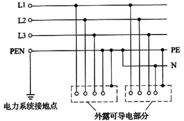 TN-C-S系统